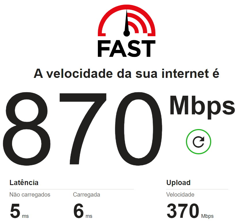 Fast.com Speed Test